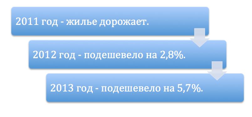 Снимок экрана 2014-08-19 в 13.02.26