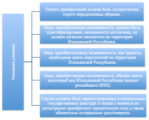 Снимок экрана 2014-09-04 в 14.24.58