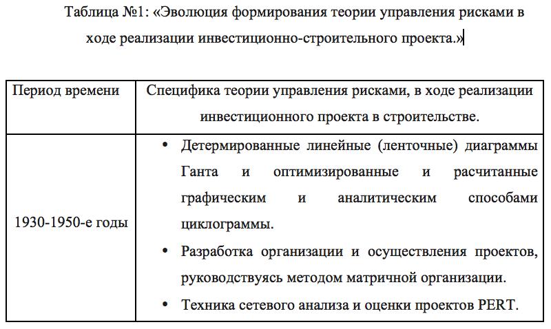 Prodolgenie_tablitsi_po_riskam