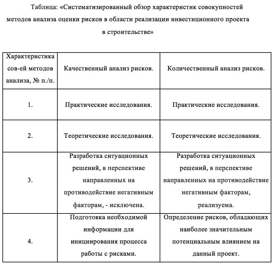 Obzornaya_Tablica_dlya_riskov