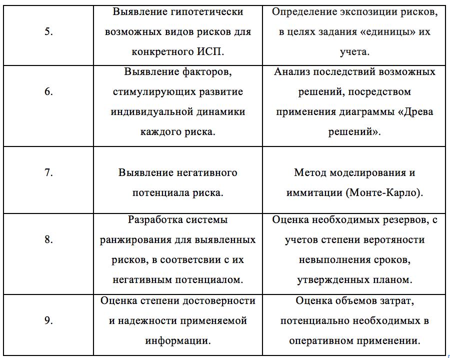 Prodolgenie_tablici_dlya_riskov