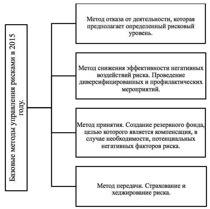 Shema_dlya_riskov