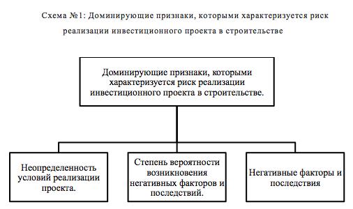 Shema_nomer_odin_dlya_statii_po_riskam