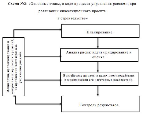 Shema_dlya_statii_po_riskam